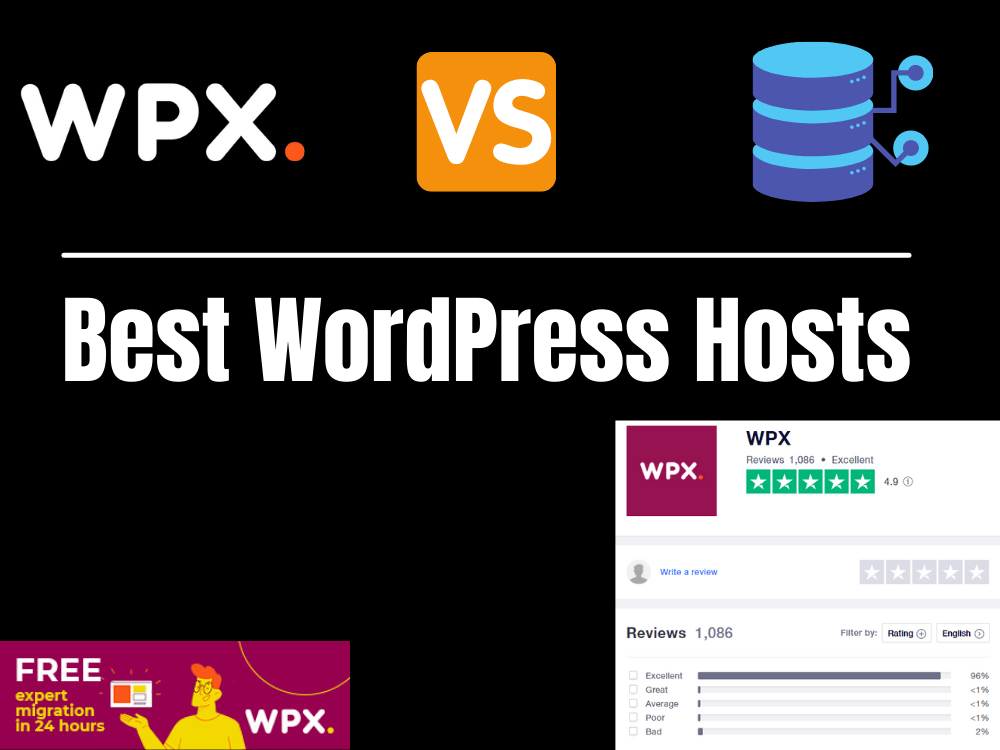 WPX Hosting vs WordPress Hosts
